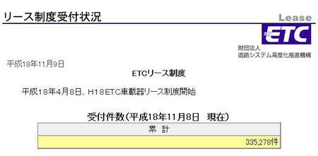 2006年11月8日時点でのETCリース制度受付状況